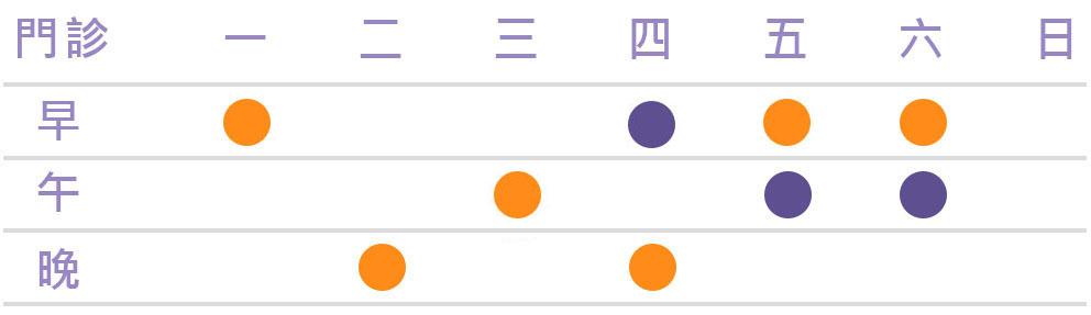 陳院長_新